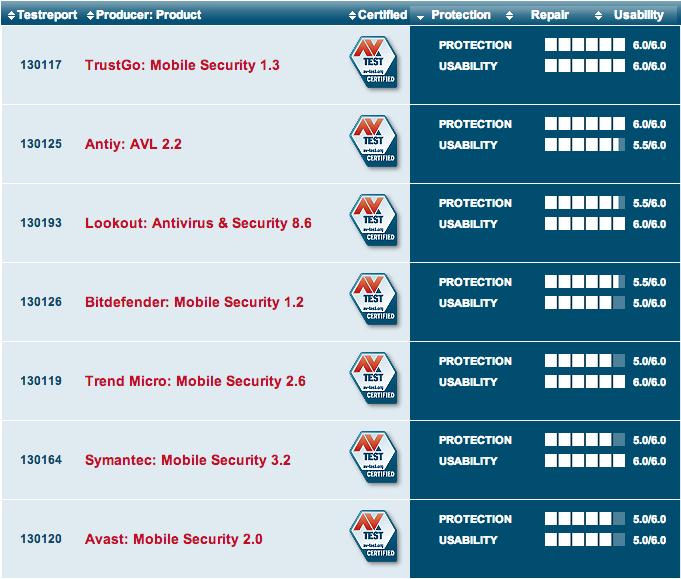 Captura de pantalla 2013-02-27 a la(s) 12.16.26