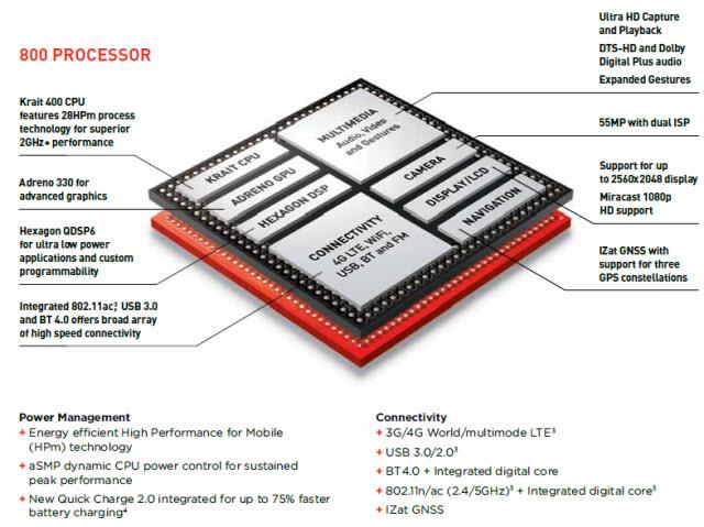 Especificaciones del Qalcomm Snapdragon 800