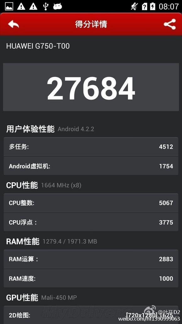 Resultado AnTuTu del Huawei G750