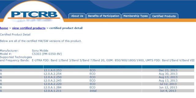 Nuevo firmware para el Sony Xperia SP certificado.