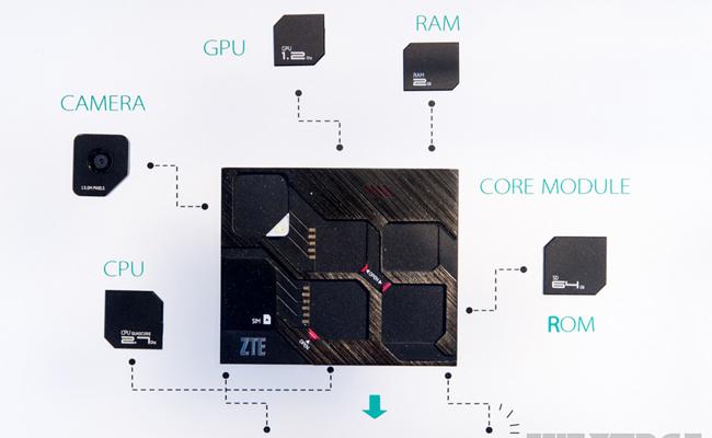 Componentes intercambiables del ZTE Eco-Mobius