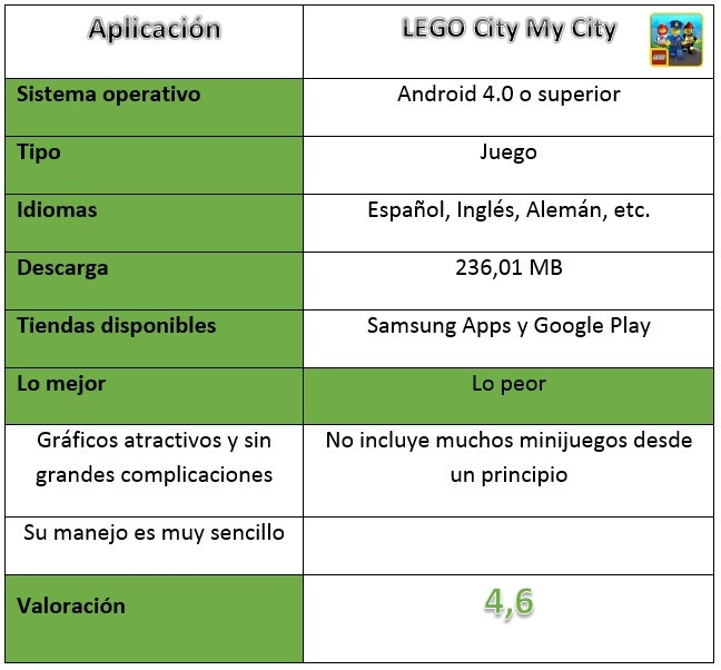 Tabla LEGO City My City