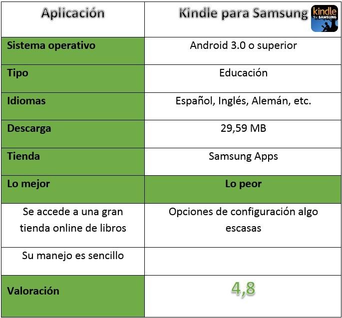 Tabla Kindle para Samsung