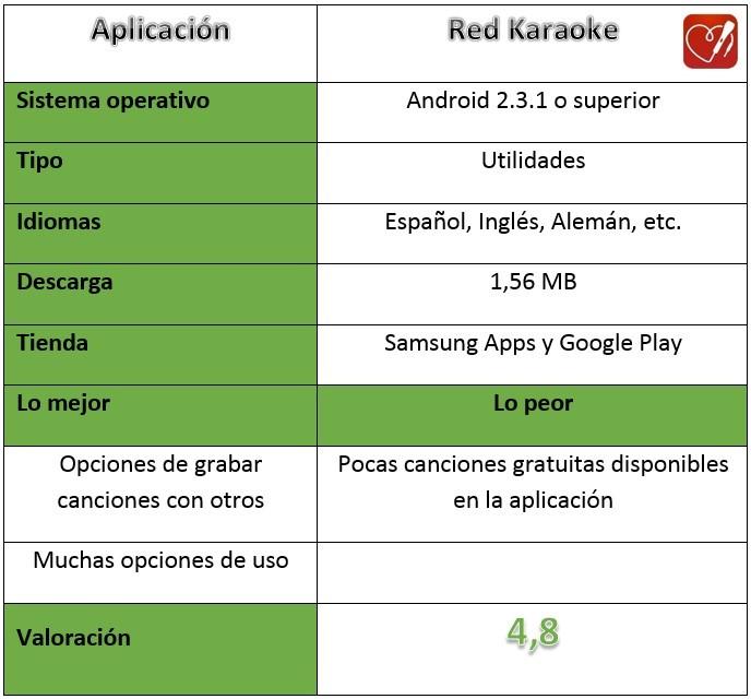 Tabla Red Karaoke