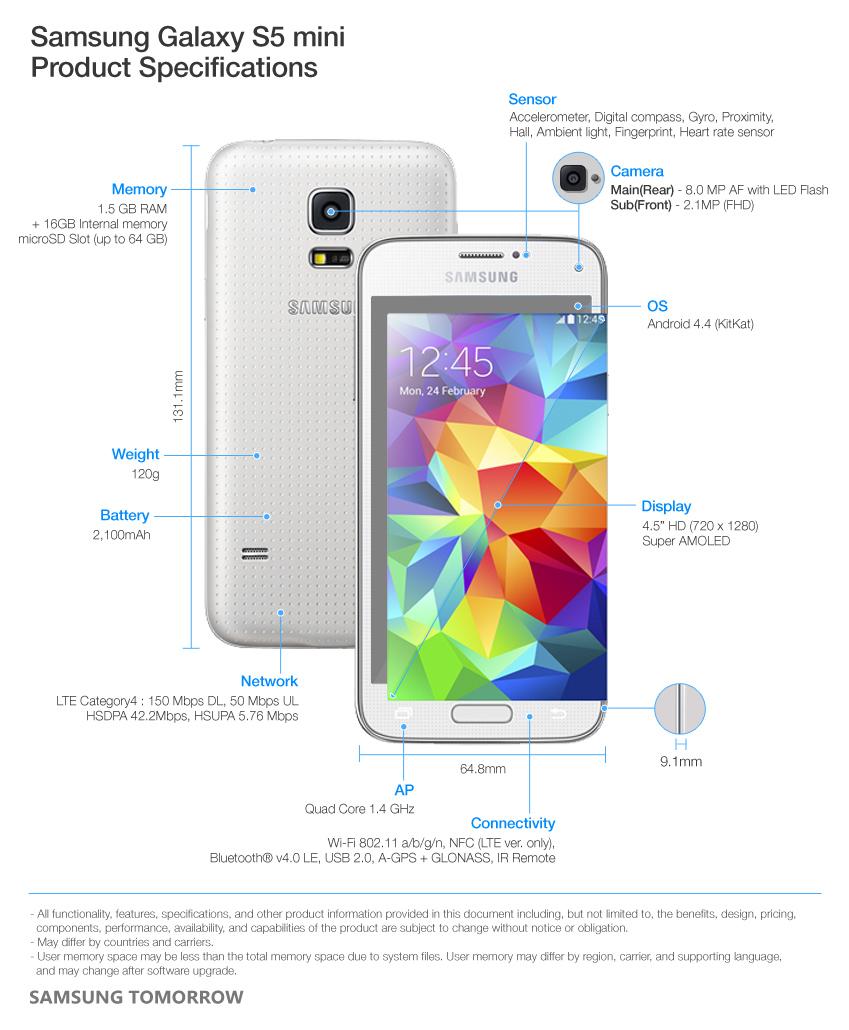 Samsung Galaxy S5 Mini especificaciones en imágenes