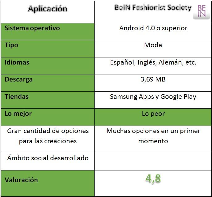 Tabla BeIN Fashionist Society