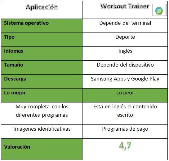 Tabla Workout Trainer