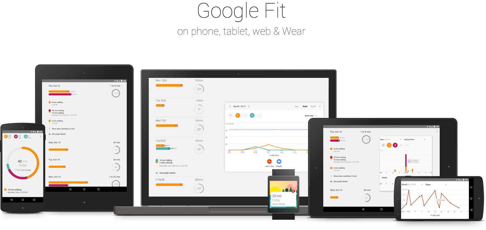 Aplicación Google Fit en dispositivos