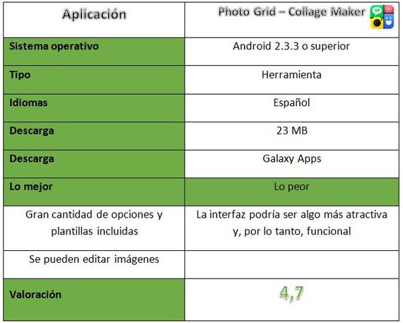 Tabla de Photo Grid – Collage Maker