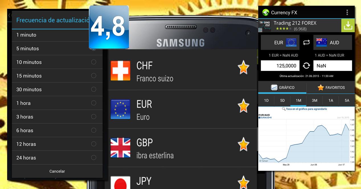 Apertura Currency FX