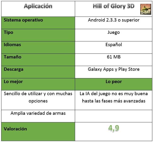 Tabla juego Hills of Glory 3D