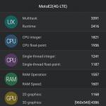 Resultado Motorola Moto E en AnTuTu