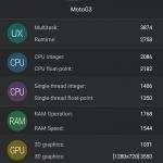 Resultado Motorola Moto G 2015 en AnTuTu
