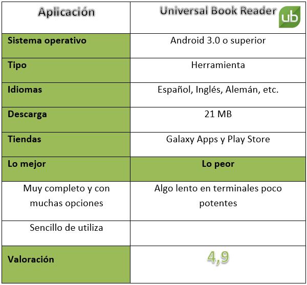 Tabla de la aplicación Universal Book Reader