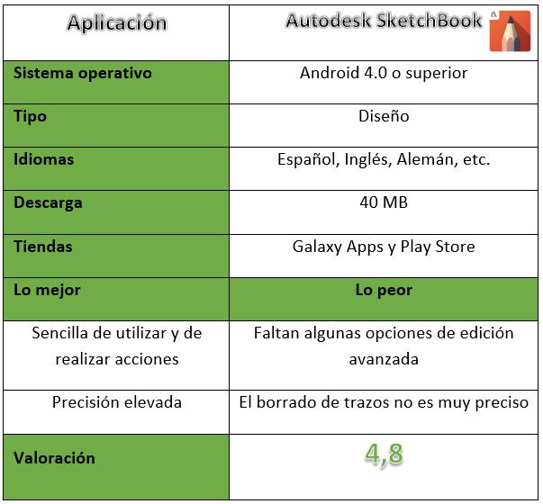 tablad e Autodesk SketchBook