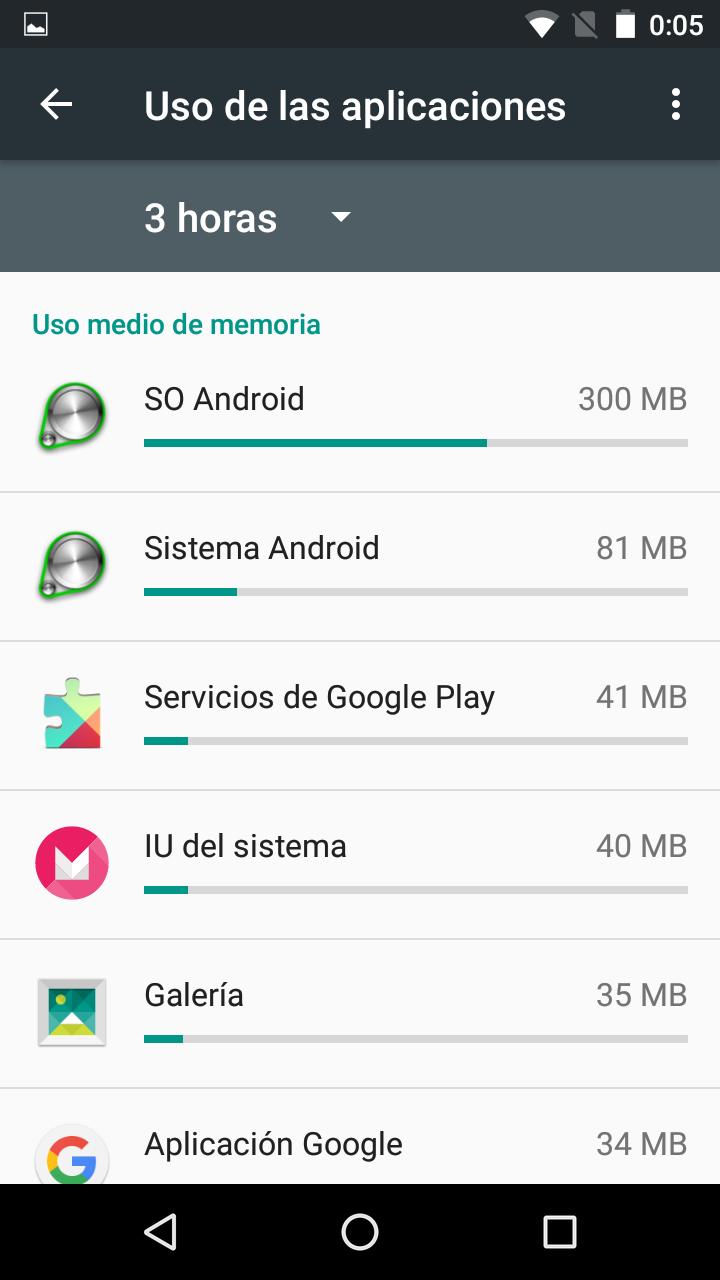 Uso de RAM en Android Marshmallow