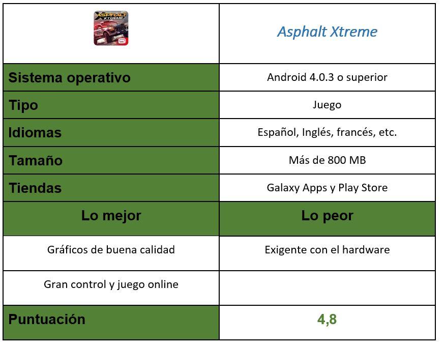 tabla del juego Asphalt Xtreme