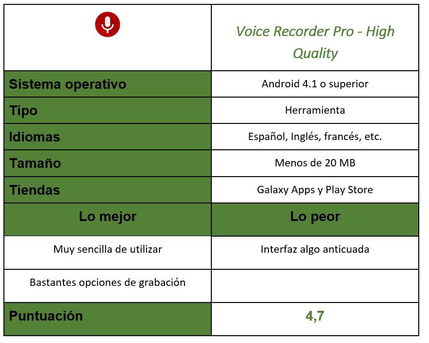 Tabla de Voice Recorder Pro - High Quality