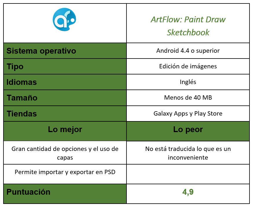 tabla ArtFlow: Paint Draw Sketchbook