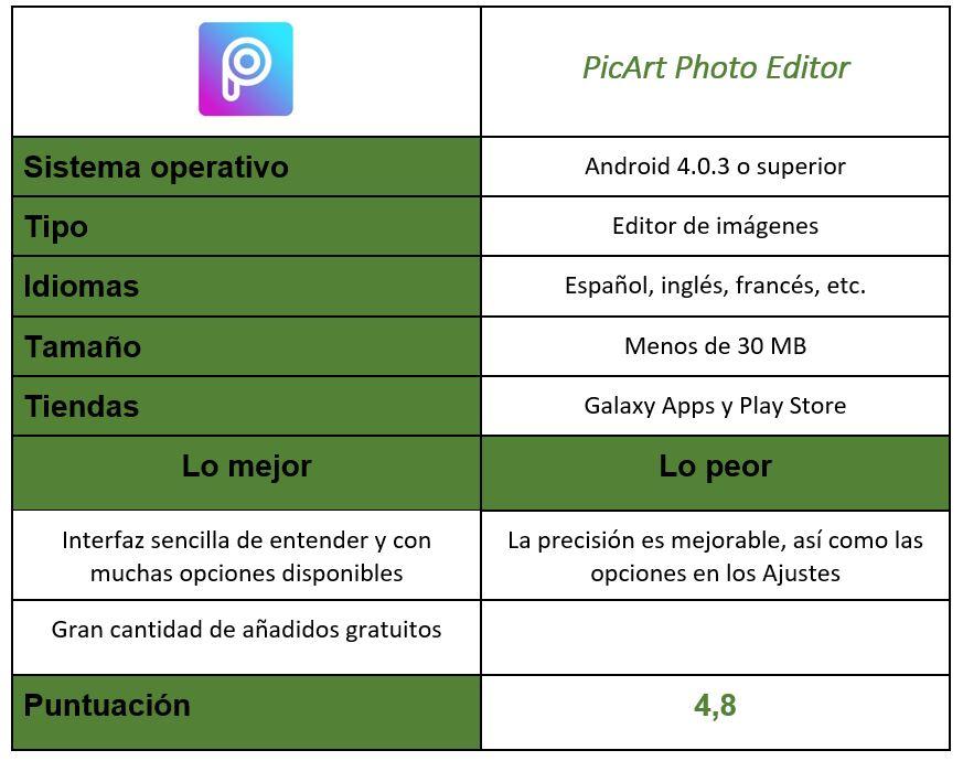 Tabla PicArt Photo Editor