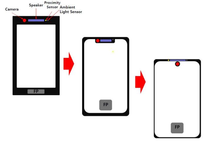 móviles Huawei con un agujero en pantalla