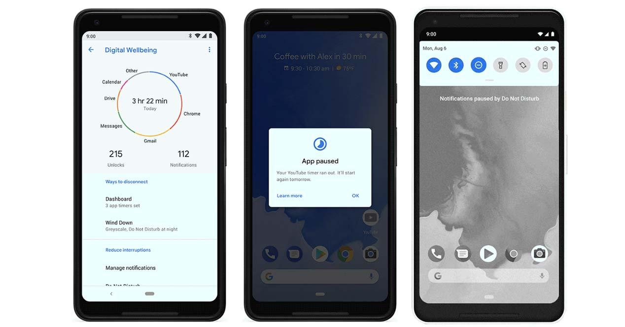 Digital Wellbeing en Android 9 Pie