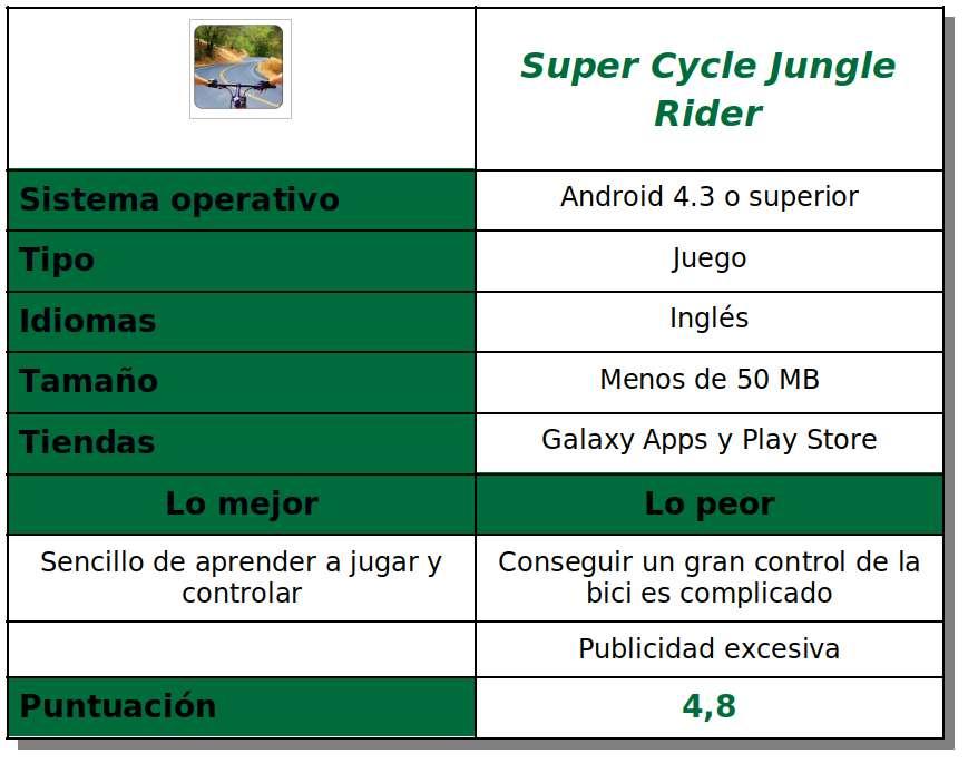 Tabla de la aplicación Super Cycle Jungle Rider
