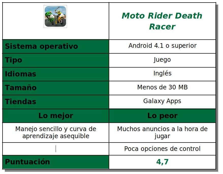 Tabla del juego Moto Rider Death Racer