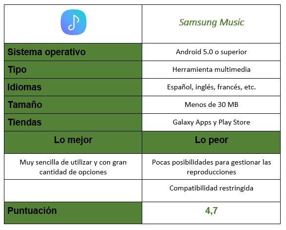 Aplicación Samsung Music