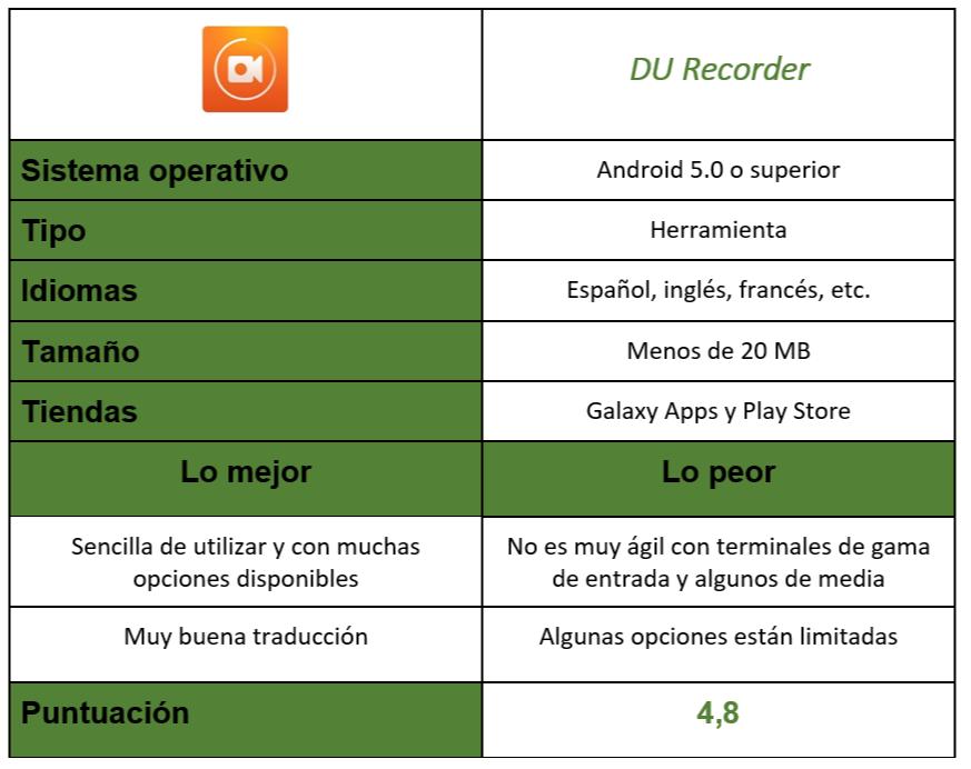 tabla DU Recorder