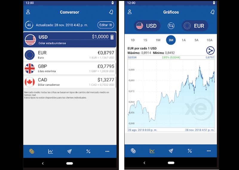 Imágenes de muestra de la aplicación XE Currency