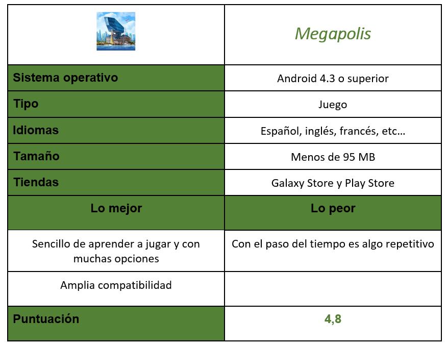 Tabla juego Megapolis