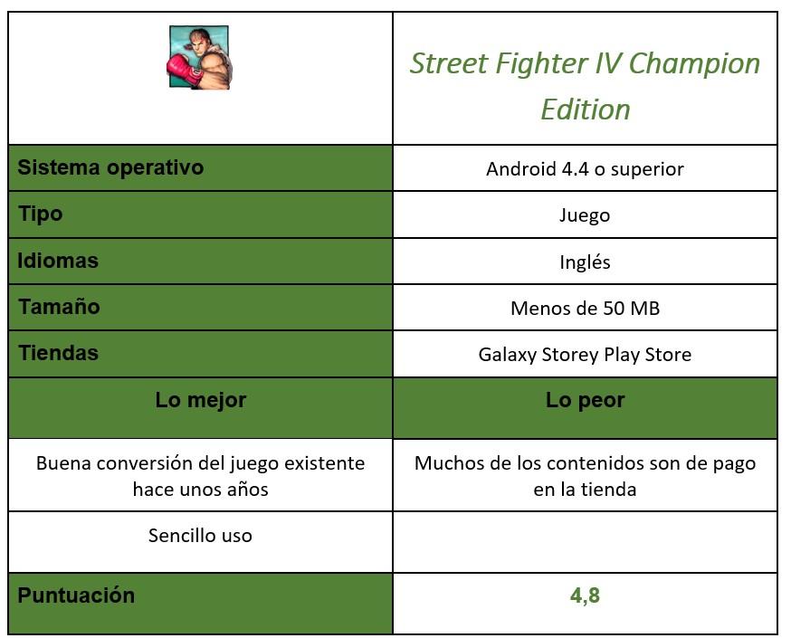 Tabla Street Fighter IV Champion Edition