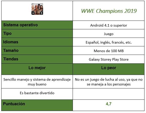 Tabla de WWE Champions 2019