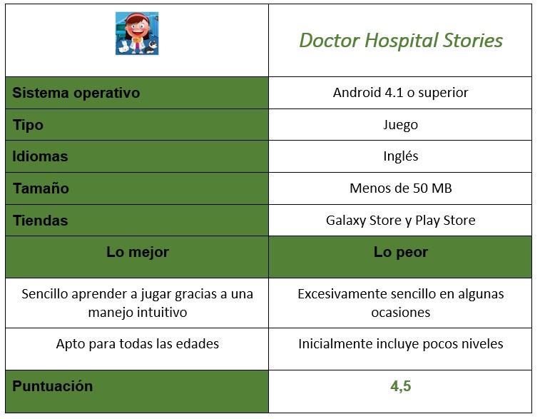 Tabla del jeugo Doctor Hospital Stories en Android Ayuda