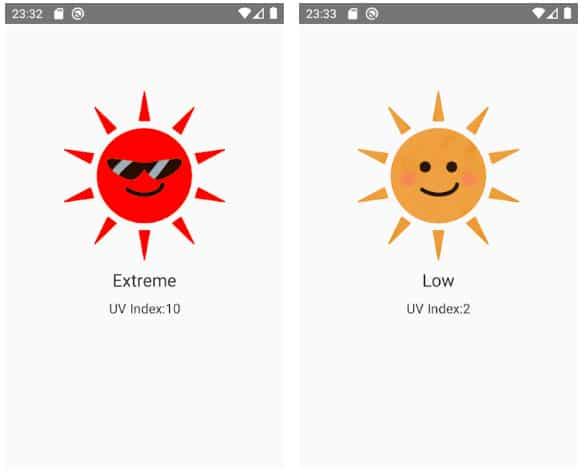 simple uv index radiación solar